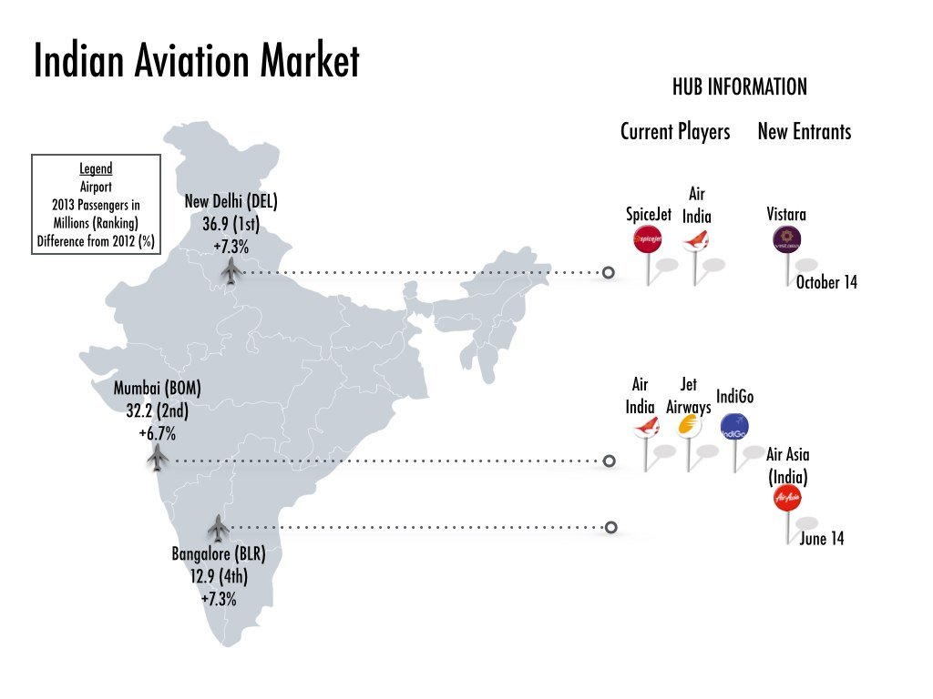 Indian Aviation Market.001
