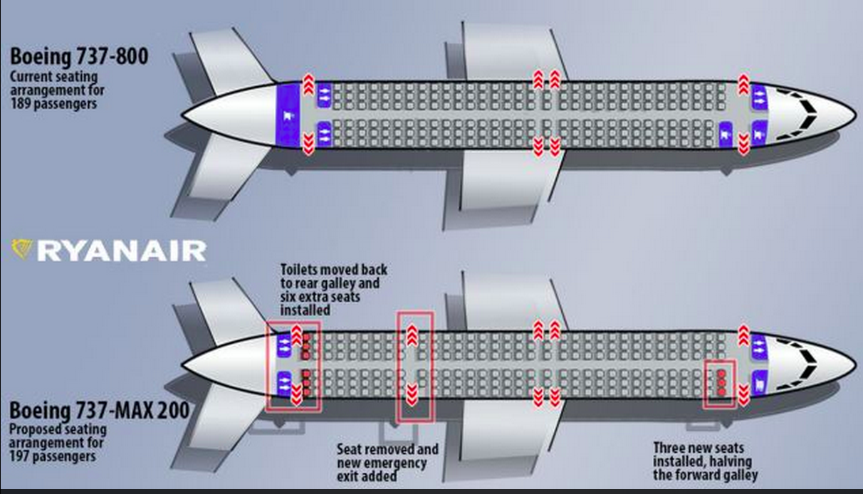 Additional seats would be placed by reducing or eliminating some galley space. Image taken from http://www.dailymail.co.uk/travel/travel_news/article-2748889/Ryanair-promises-leg-room-new-Boeing-planes-despite-adding-eight-seats.html on December 3, 2014 (All Rights Reserved)