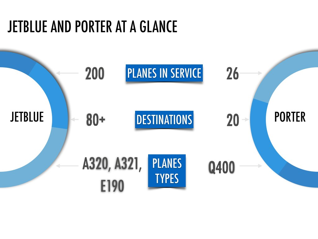 Airlines at a glance. Information retrieved as at October 6, 2014.