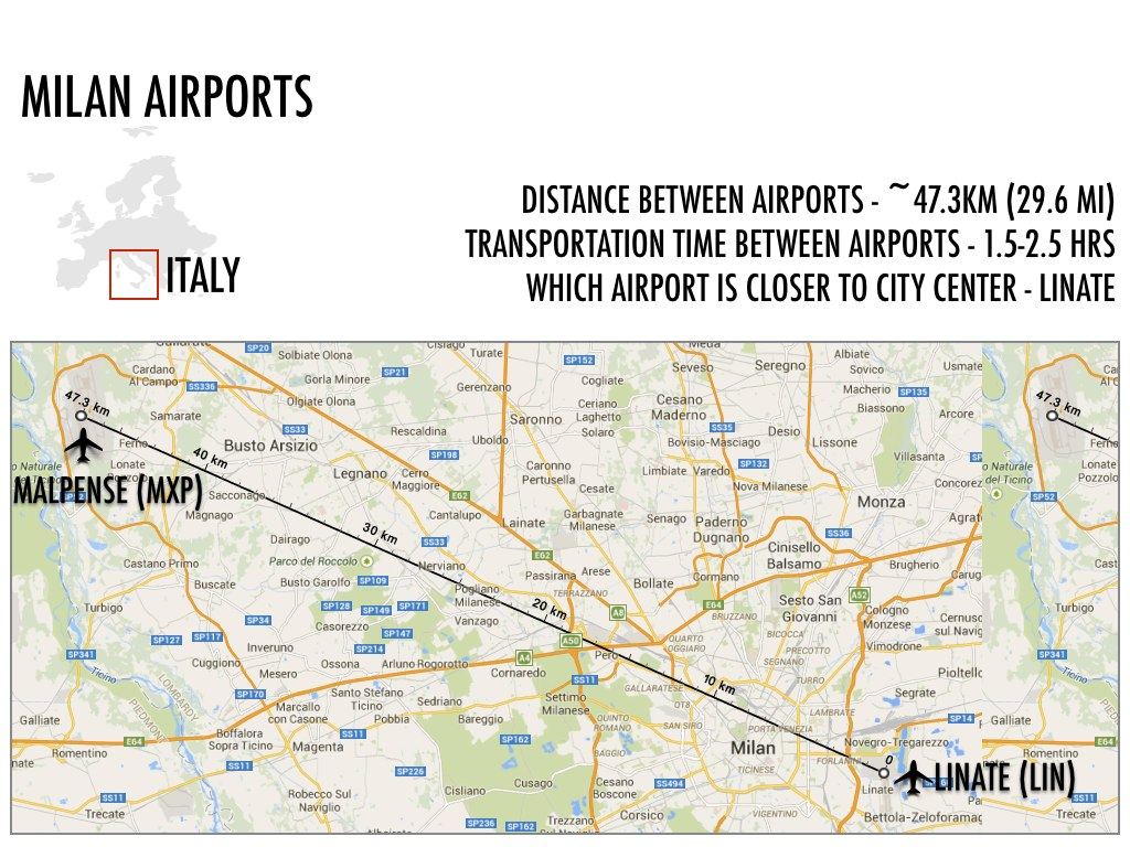 Milan Airports Operations from MXP to LIN