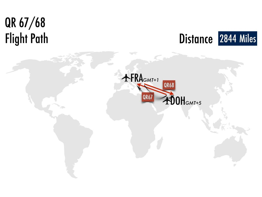 QR 67 / 68 DOH/FRA Flight Path