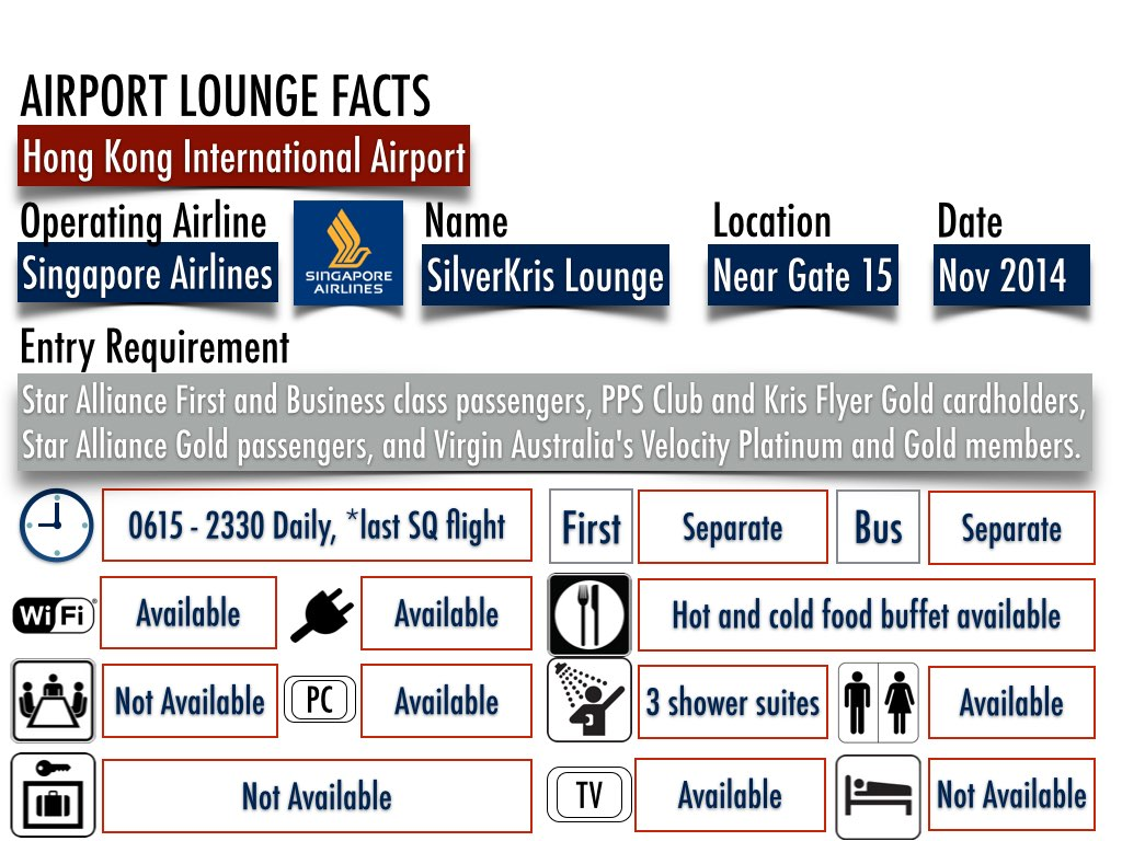 Singapore Airlines reopened its Hong Kong SilverKris Lounge in November 2014.