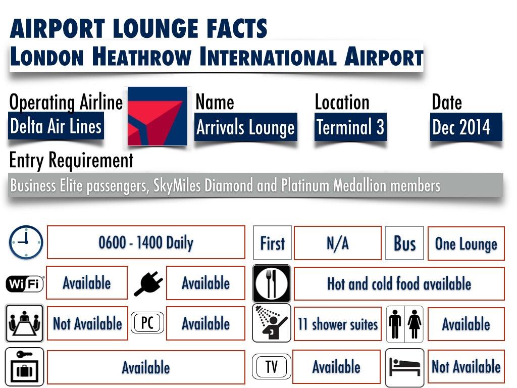 Delta LHR Arrivals Lounge Dec 2014