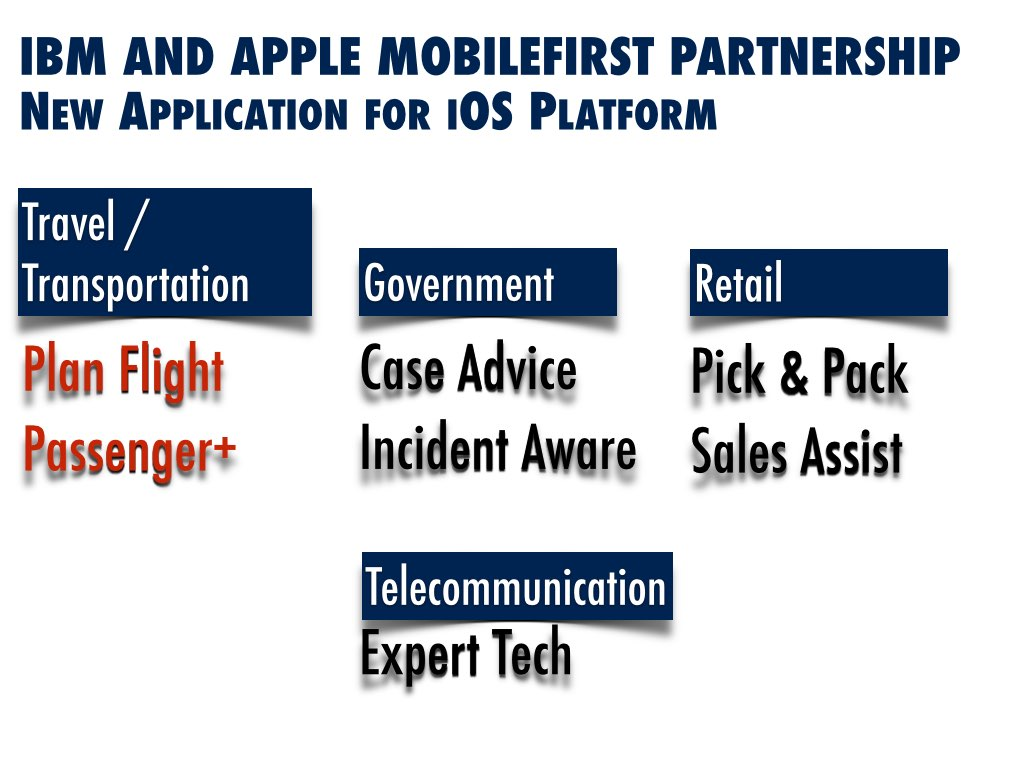 Products - Information taken from Apple Inc's website on December 10, 2014 (All Rights Reserved)