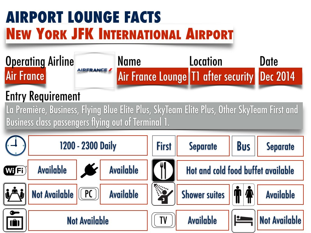 Information taken from Air France's website on December 9, 2014 (All Rights Reserved)