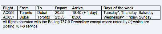 YYZ DXB Flight Times - information taken from Air Canada's website on December 7, 2014 (All Rights Reserved)