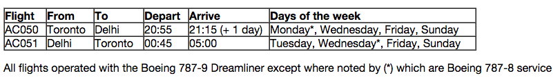 YYZ DEL Schedule - information taken from Air Canada website on December 4, 2014 (All Rights Reserved)
