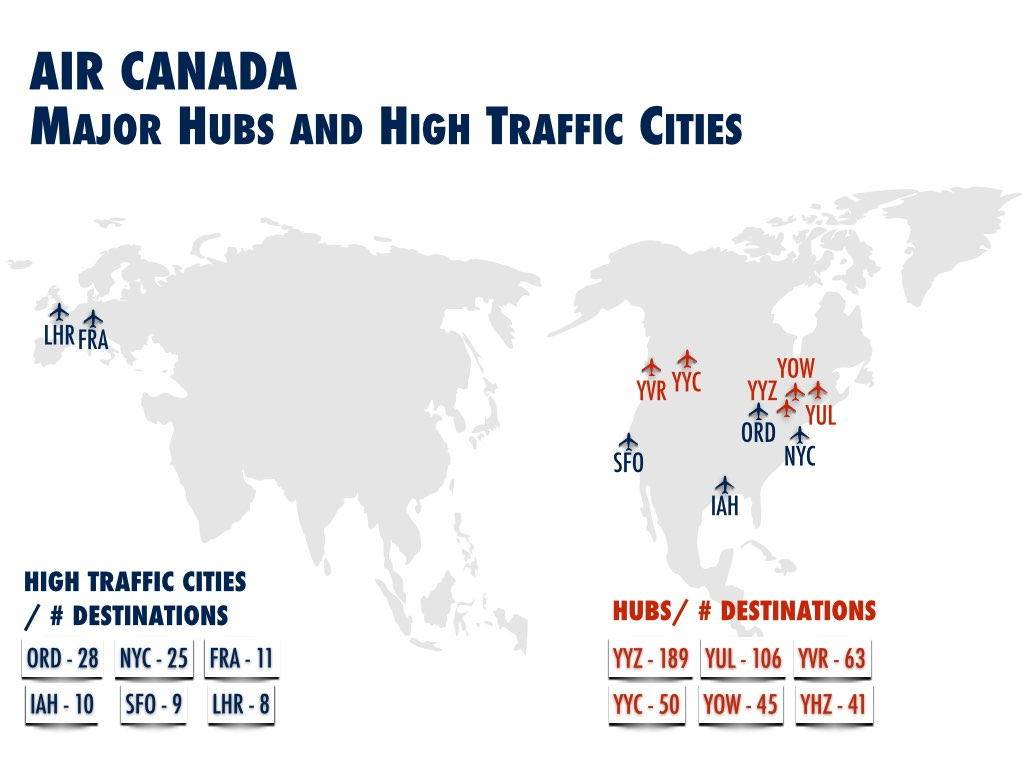 Air Canada Route Network Hub and Key Cities