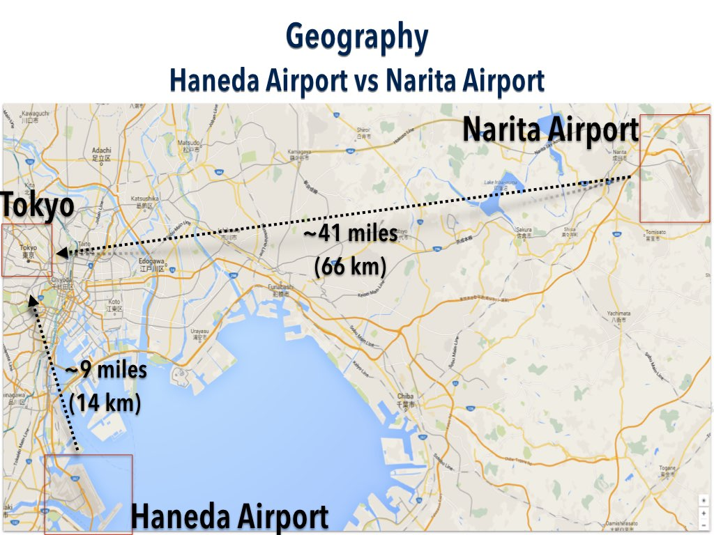 Distance Between Haneda Airport and Narita Airport to Downtown Tokyo