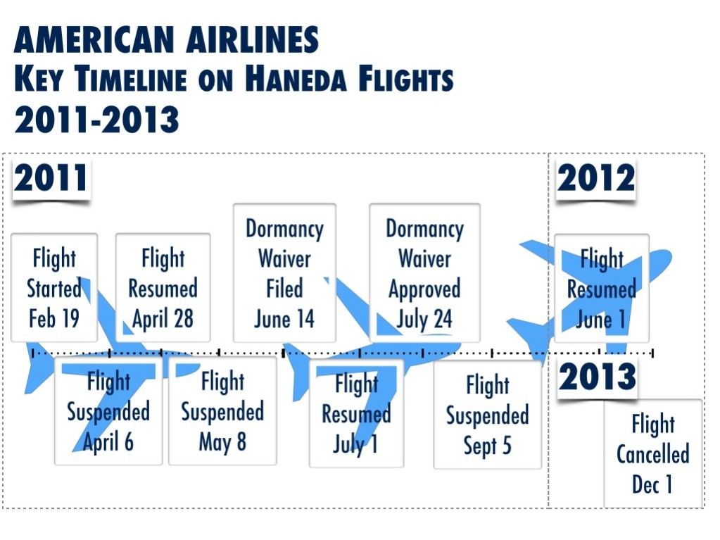 Tokyo Haneda Saga - American Airlines Update 2011 to 2013