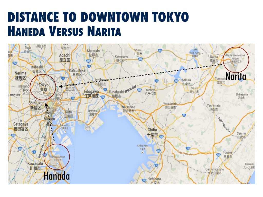 Distance between Narita and Haneda Airports to Downtown Tokyo