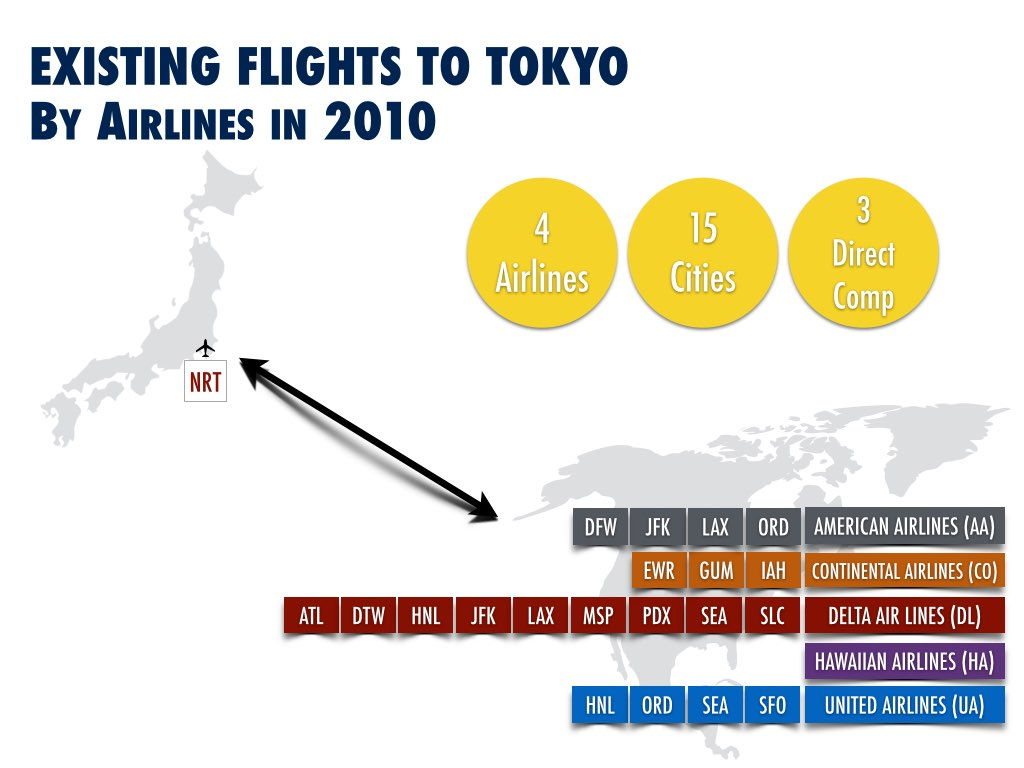 Tokyo Flight Operations by US Airlines in 2010
