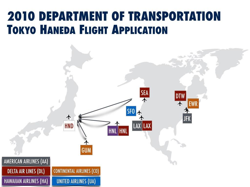 Tokyo Haneda Slot Application Geography