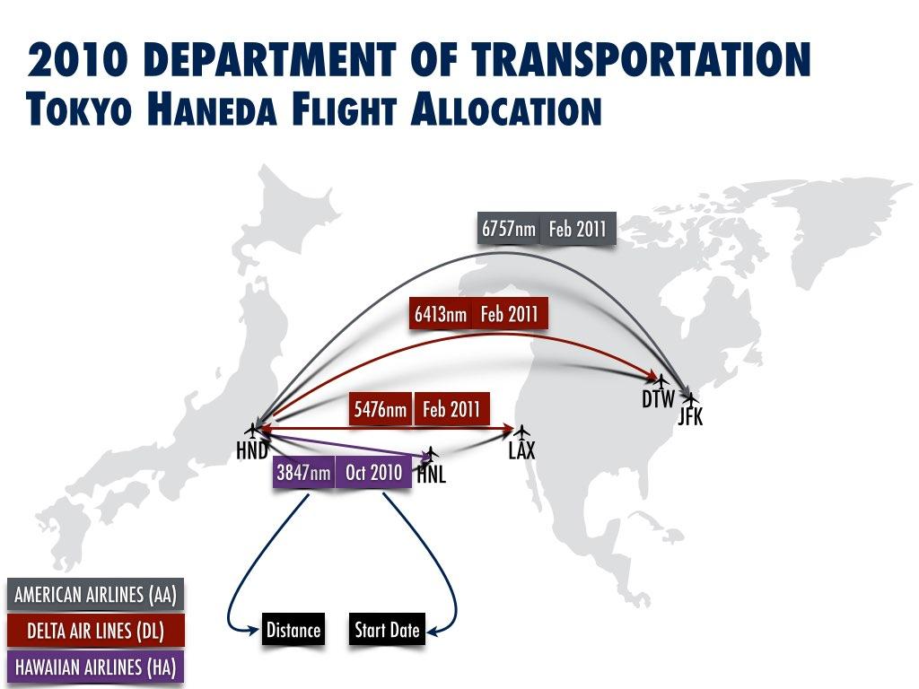 Map of Flights Awarded to Tokyo Haneda Airport 2010