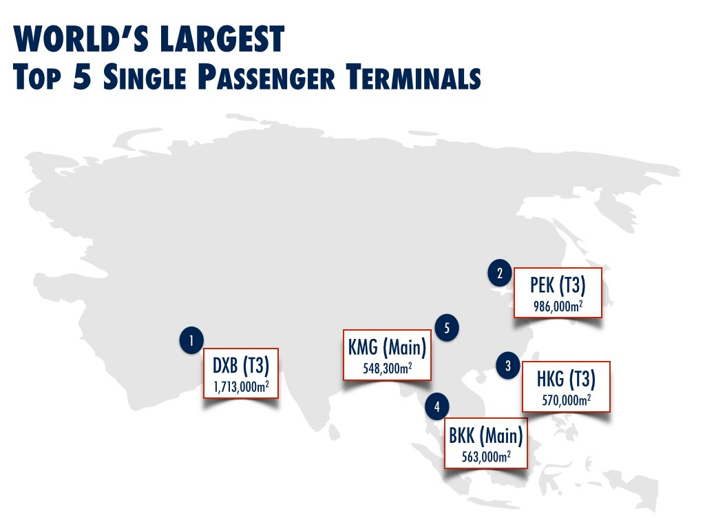 World's Largest Single Passenger Terminal in Size