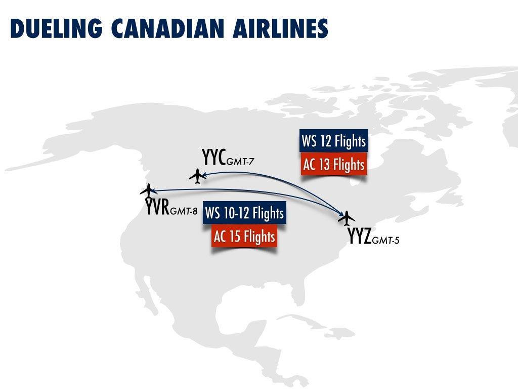 Westjet and Air Canada Flight Comparison