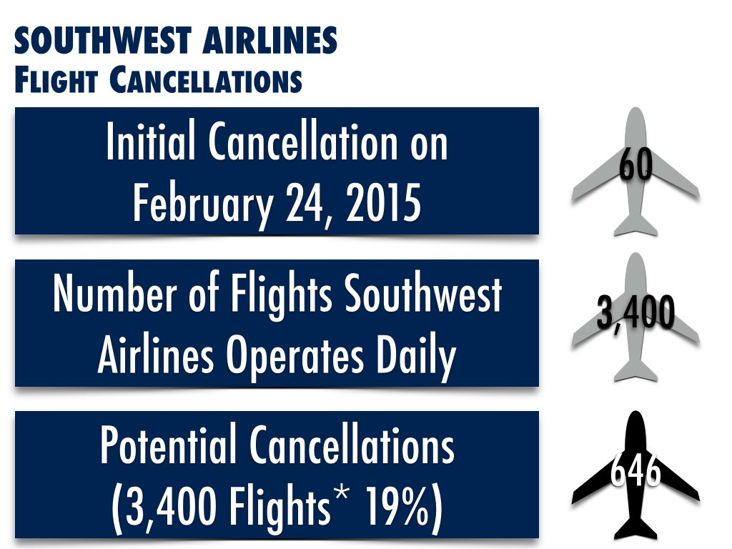 Southwest Airlines Service Recalls - Information taken from Airline's website with infographic created by Experience The Skies (February 24, 2014) (All Rights Reserved)