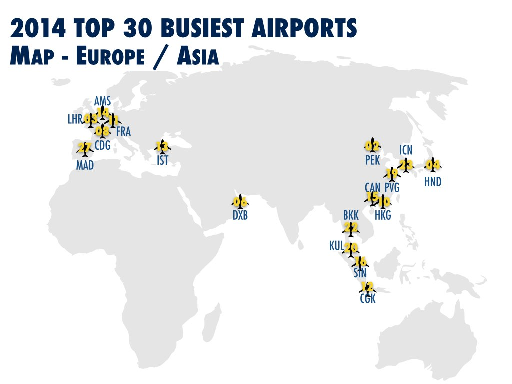 2014 Top 30 Busiest Airports Geography