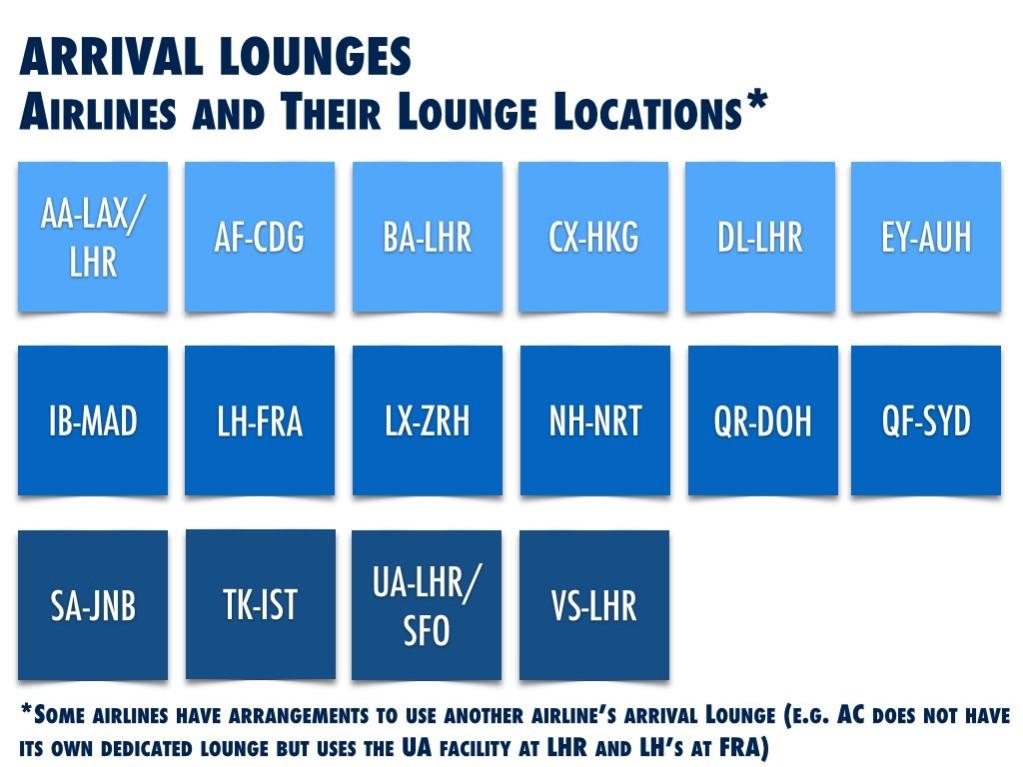 Arrivals Lounges