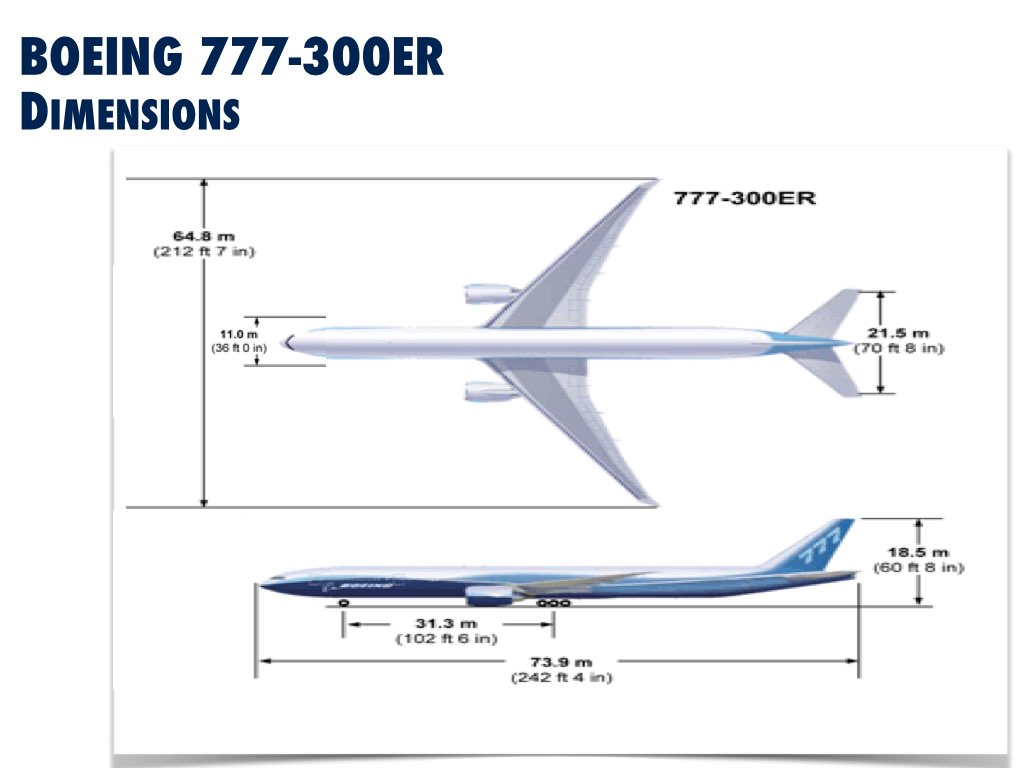 boeing 777 300er a introduction