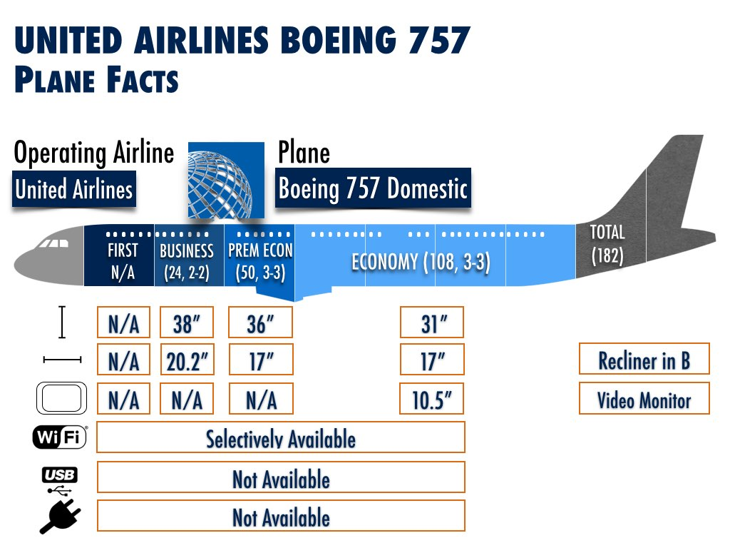 United Airlines Boeing 757 Domestic Configuration