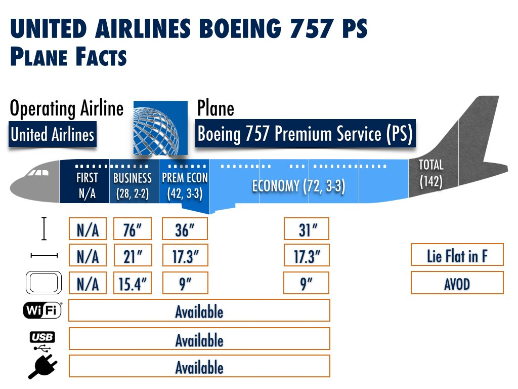 United Airlines Boeing 757 PS Configuration