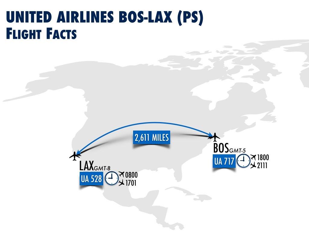 United Airlines Boston to LA PS Service
