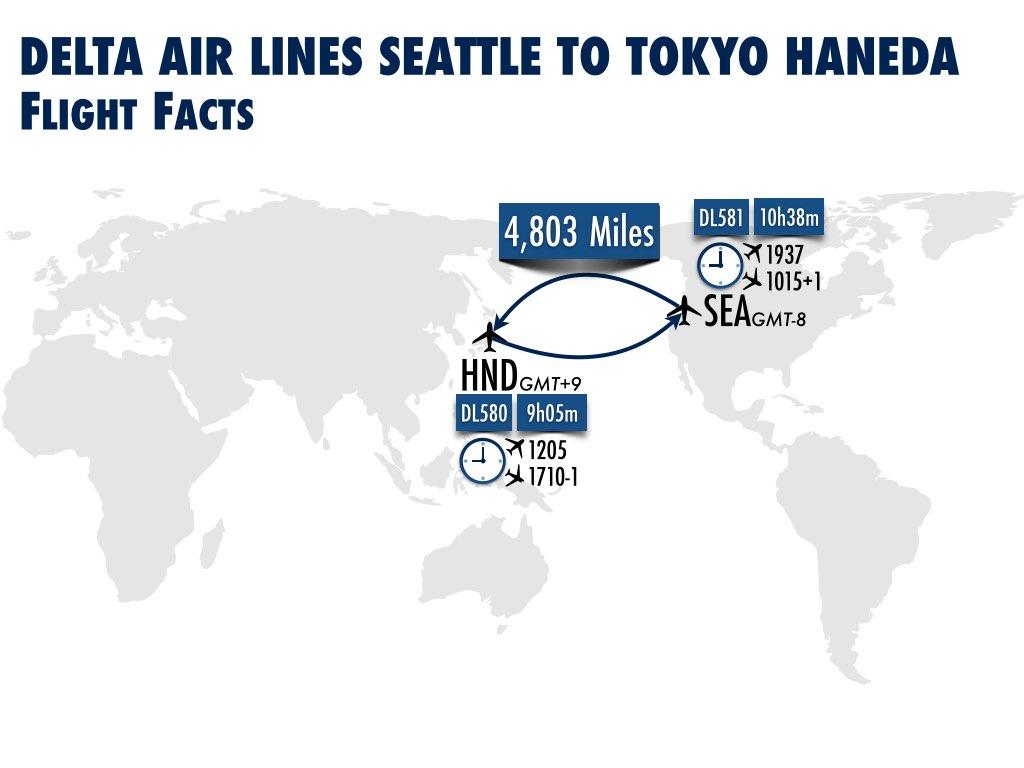DL Seattle to Tokyo Haneda Flight Path
