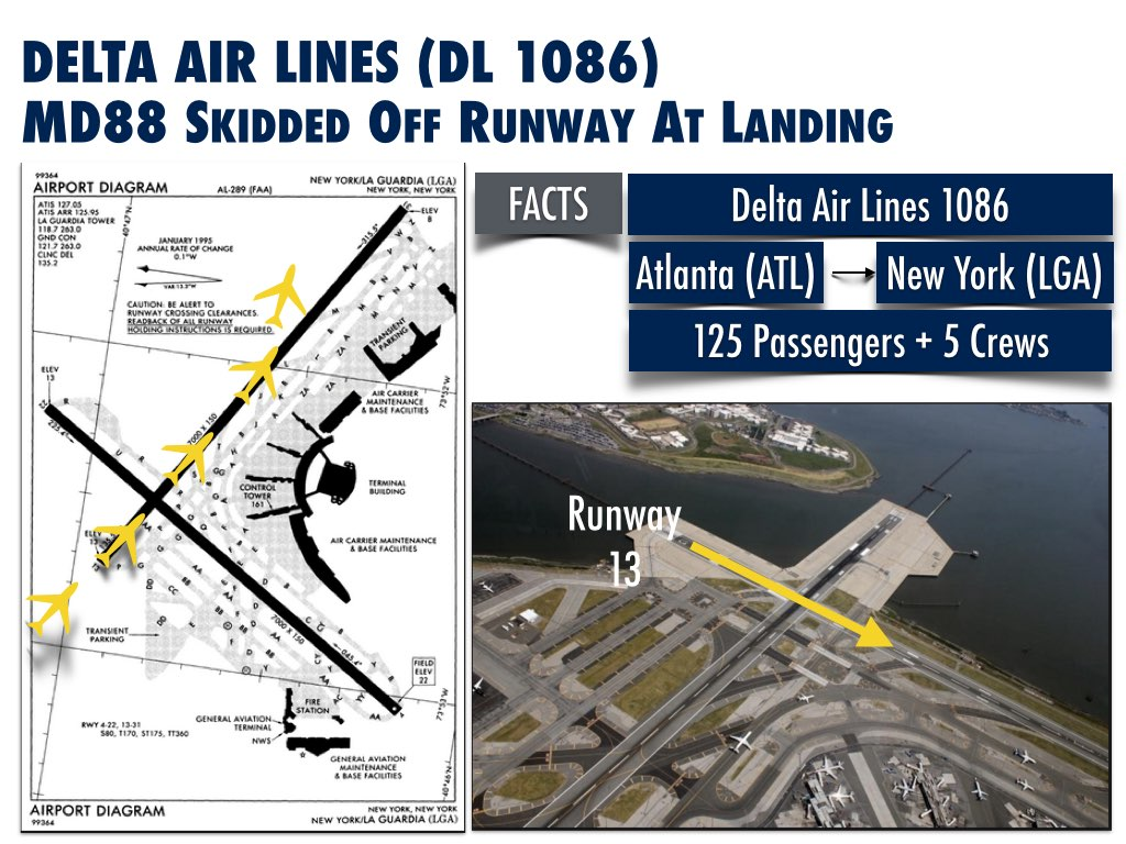 Delta Air Lines 1086 Skipped Off Runway in New York