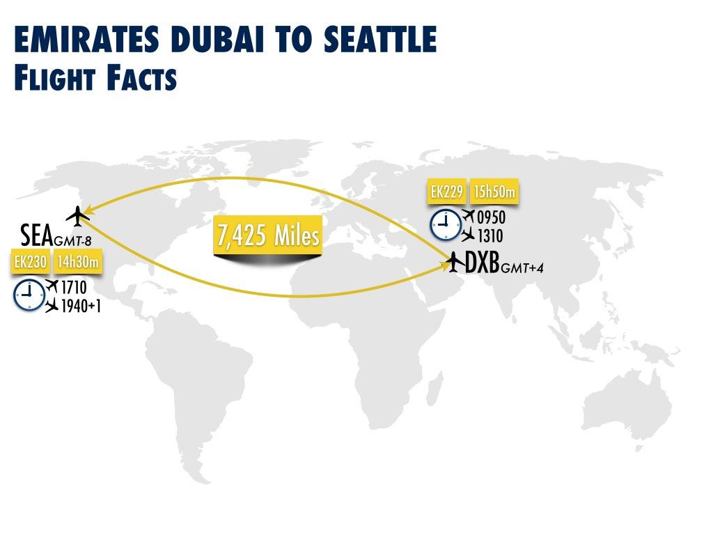 Emirates Dubai to Seattle Second Flight Facts