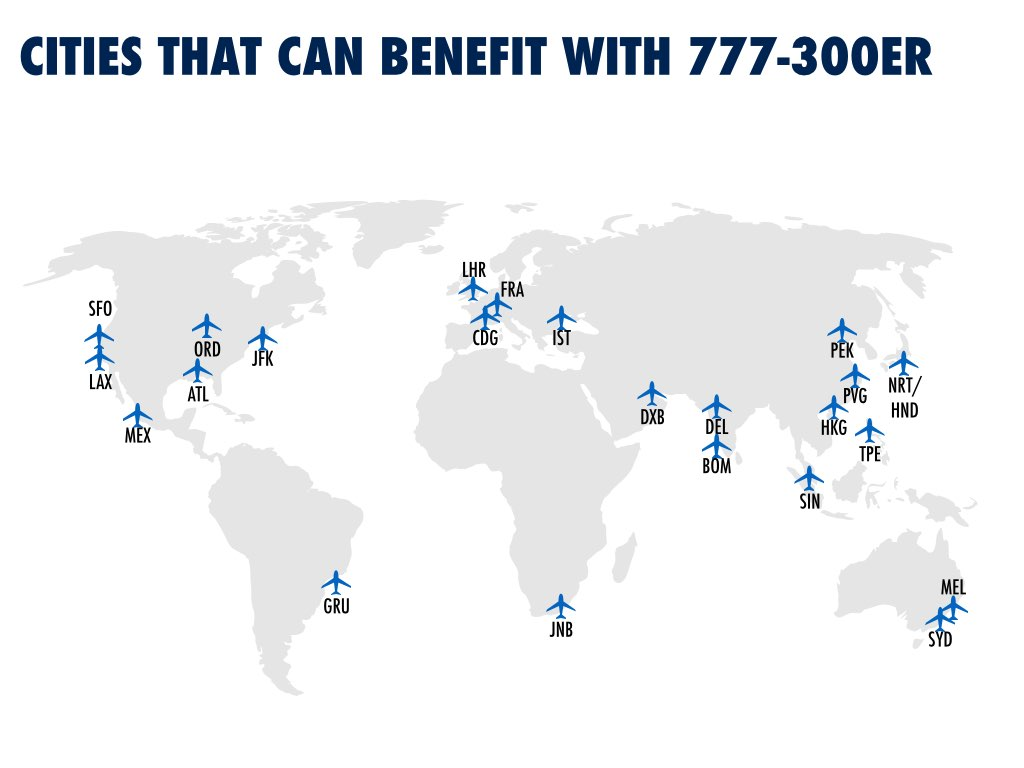 Destinations for the Boeing 777-300ER