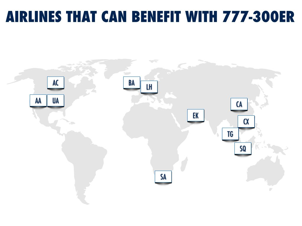 Airline Opportunities for the Boeing 777-300ER.