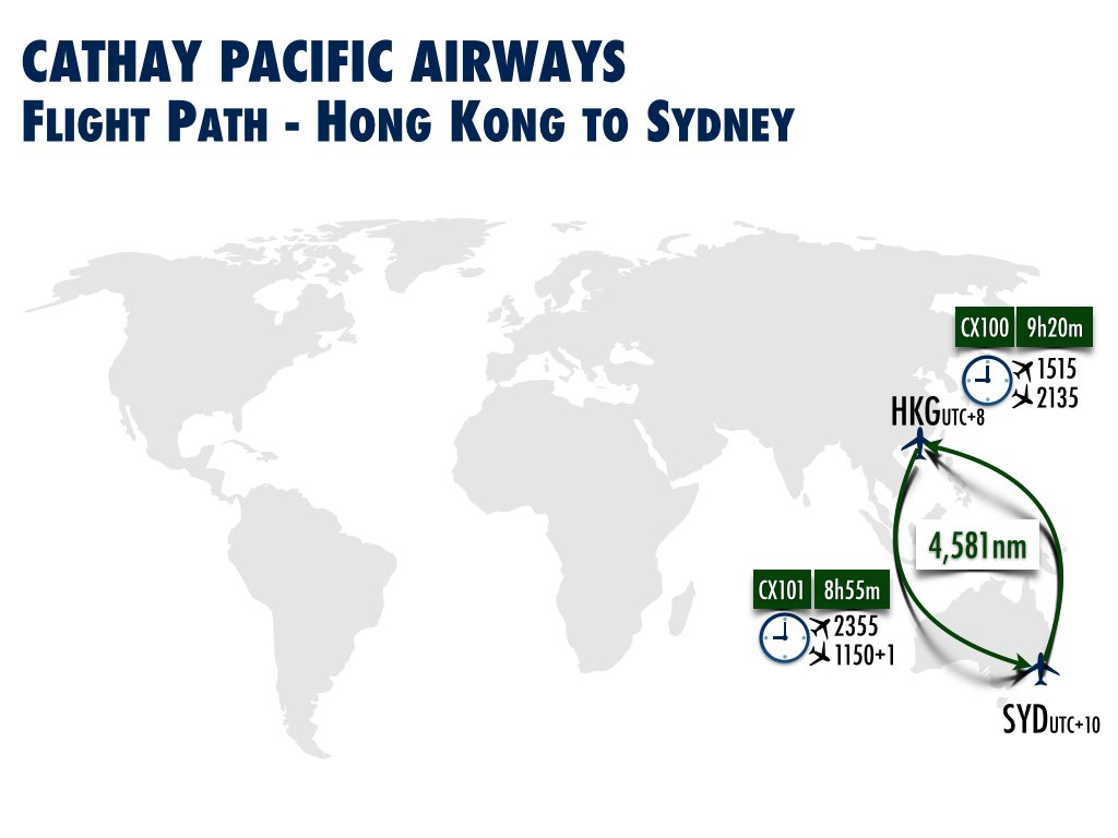 Cathay Pacific Airways (Hong Kong to Sydney)