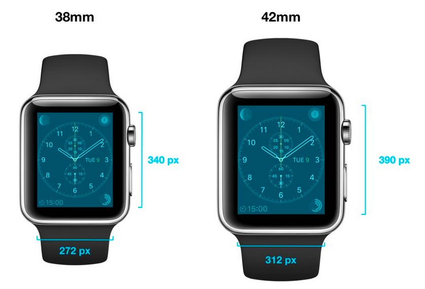Apple Watch 38mm vs 42mm