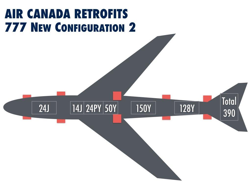 Air Canada Retrofits 777 Potential Configuration