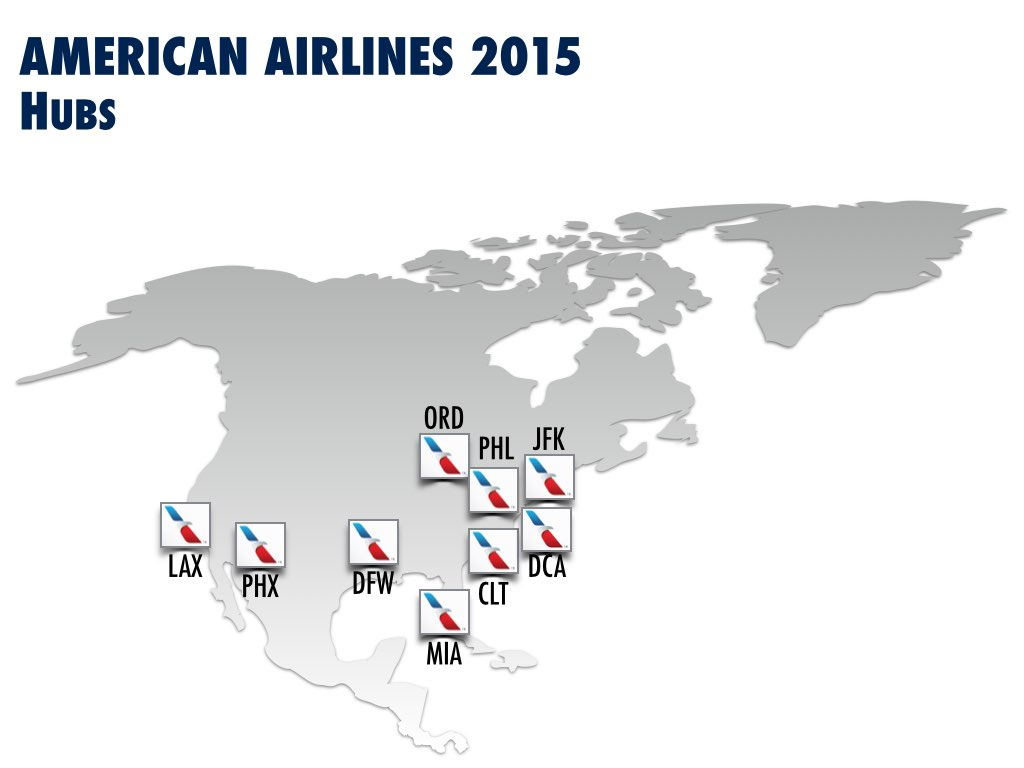 American Airlines Hubs