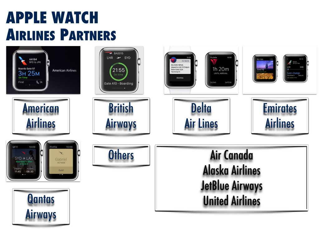 Apple Watch Participating Airlines April 24