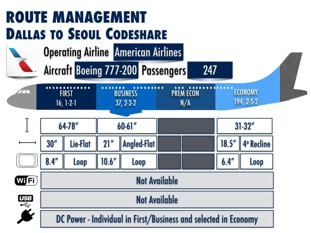 Dallas - Seoul Codeshare American Korean Air - Aircraft Data -