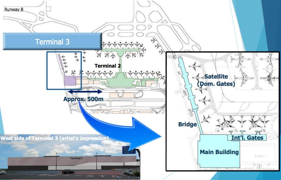 Narita Airport T3 Layout