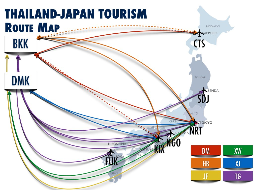 Thai Chartered Airlines Routes