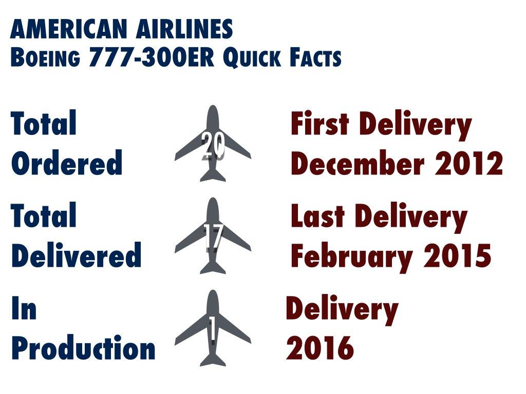 American Airlines Boeing 777-300ER Fleet