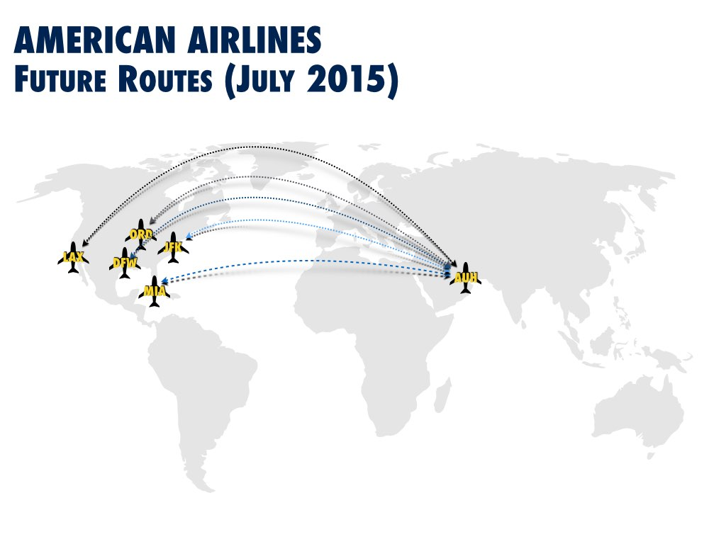 American Airlines Future 777-300ER Route Prediction Part 1