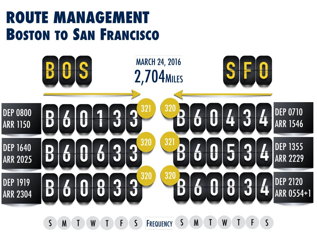 JetBlue Airways Boston to San Francisco Schedule