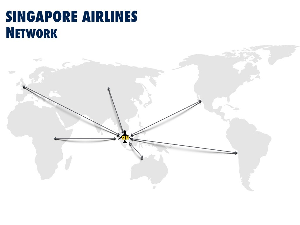 Singapore Airlines Geography
