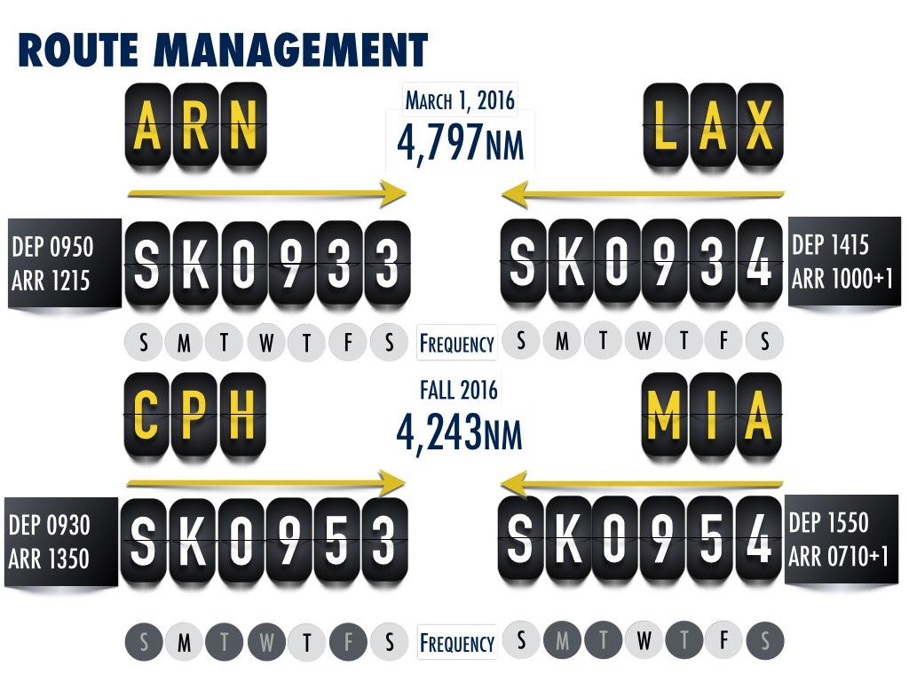 SAS Stockholm to Los Angeles and Copenhagen to Miami