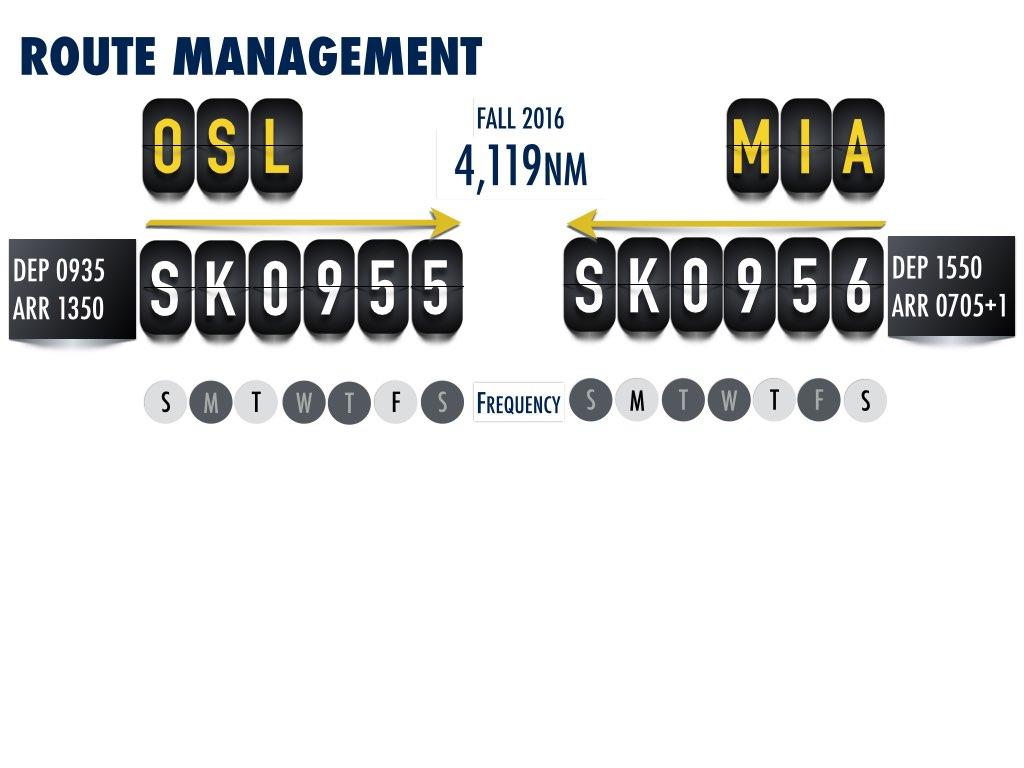 SAS Oslo to Miami