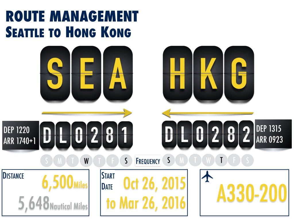 Delta Air Lines Seattle to Hong Kong Route Management