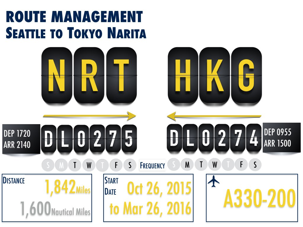 Delta Air Lines Tokyo to Hong Kong Route Management