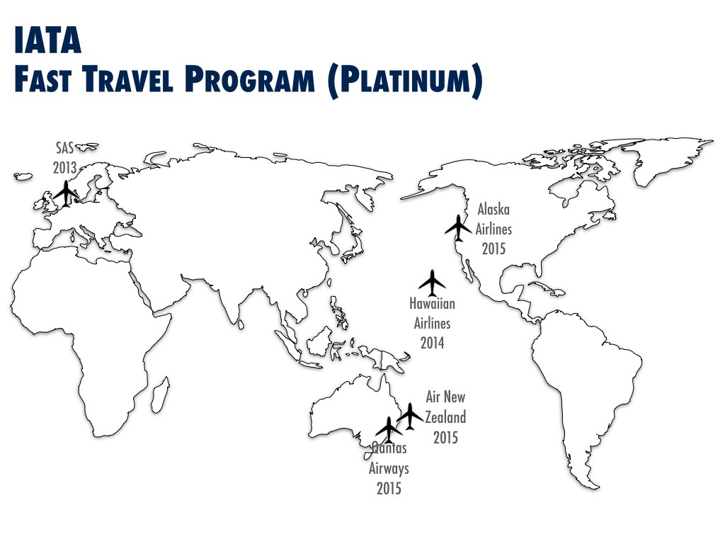 IATA Fast Travel Program Platinum Airlines (September 2015)