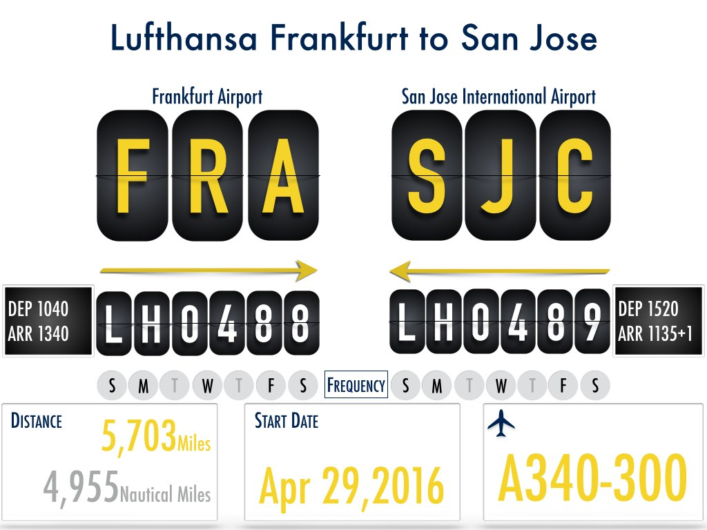 San Jose Delivers More International Routes | Experience The